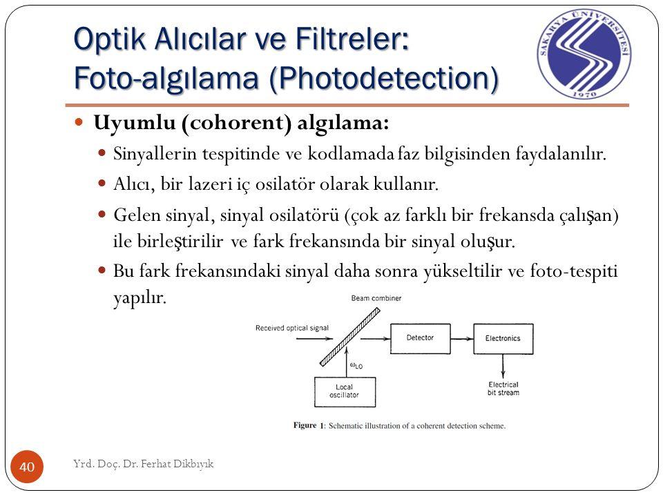 p-n junction fotodiyot Yrd. Doç. Dr. Ferhat Dikbıyık 39