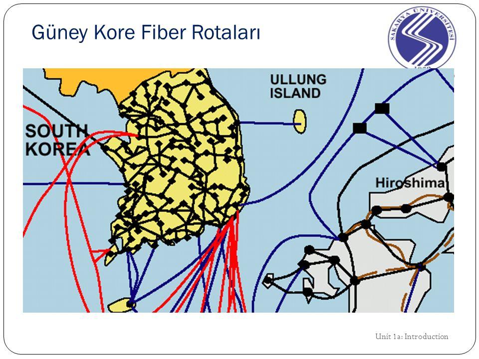 Unit 1a: Introduction Güney Kore Fiber Rotaları