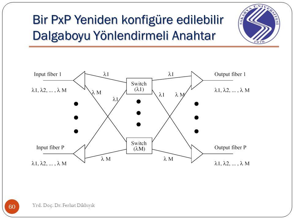 Bir 4x4 Sabit Yönlendirmeli (Yeniden Konfigüre edilemeyen) Dalgaboyu Yönlendirici Yrd.