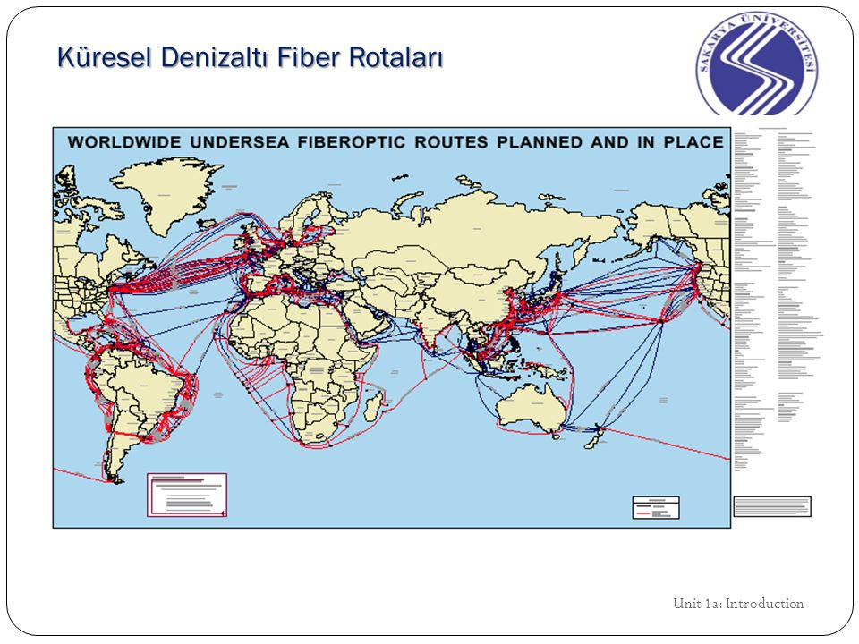 Unit 1a: Introduction Küresel Denizaltı Fiber Rotaları
