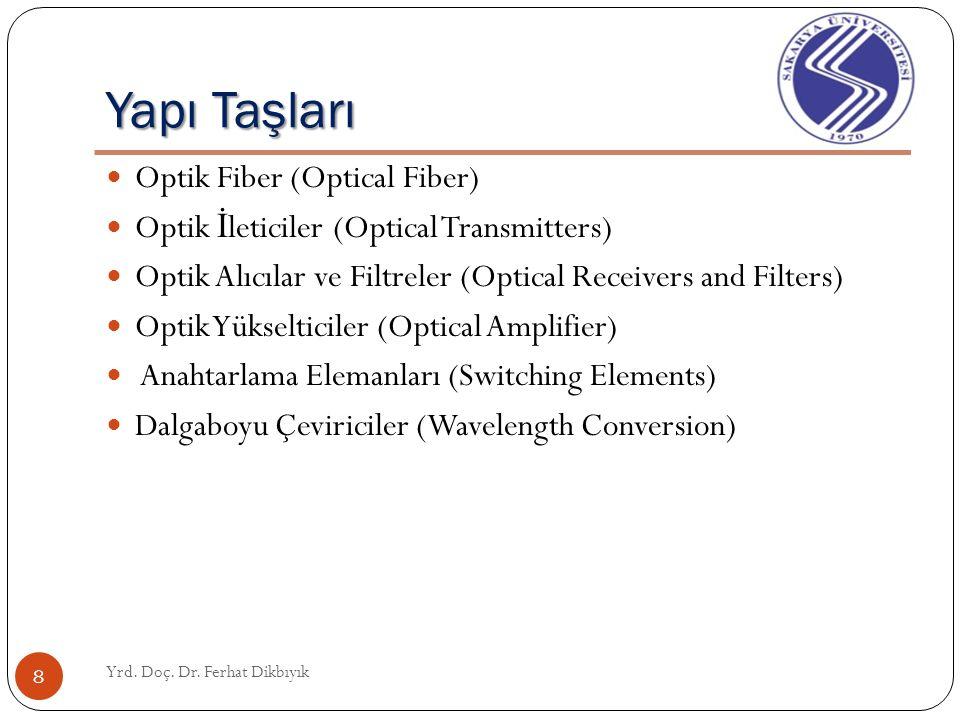 Diğer Tam-optik anahtarlar Yrd.Doç. Dr.
