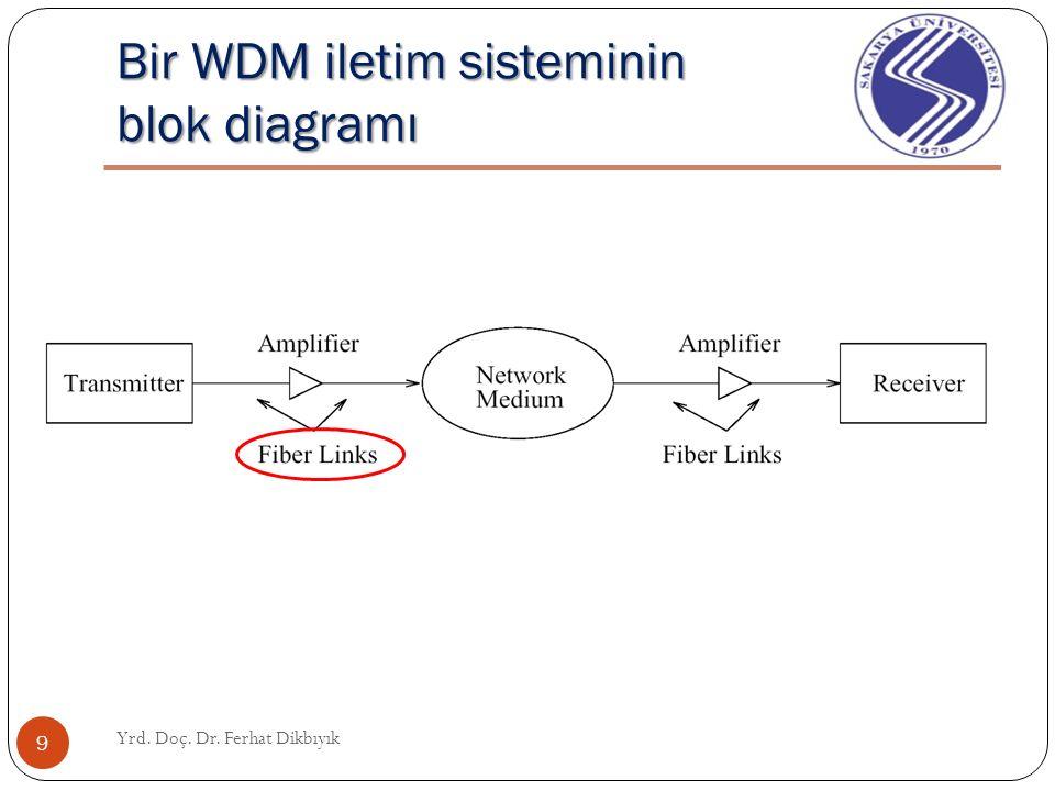 Yapı Taşları Yrd. Doç. Dr. Ferhat Dikbıyık 8 Optik Fiber (Optical Fiber) Optik İ leticiler (Optical Transmitters) Optik Alıcılar ve Filtreler (Optical