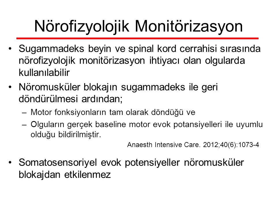Nörofizyolojik Monitörizasyon Sugammadeks beyin ve spinal kord cerrahisi sırasında nörofizyolojik monitörizasyon ihtiyacı olan olgularda kullanılabili