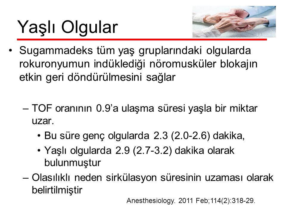 Yaşlı Olgular Sugammadeks tüm yaş gruplarındaki olgularda rokuronyumun indüklediği nöromusküler blokajın etkin geri döndürülmesini sağlar –TOF oranını