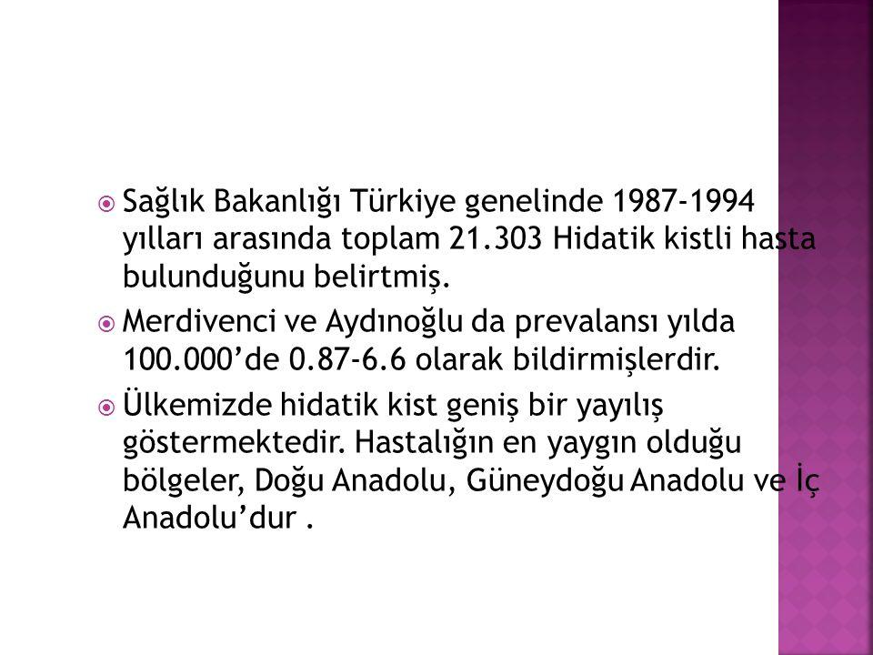  Sağlık Bakanlığı Türkiye genelinde 1987-1994 yılları arasında toplam 21.303 Hidatik kistli hasta bulunduğunu belirtmiş.