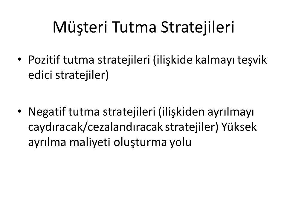 Müşteri Tutma Stratejileri Pozitif tutma stratejileri (ilişkide kalmayı teşvik edici stratejiler) Negatif tutma stratejileri (ilişkiden ayrılmayı cayd