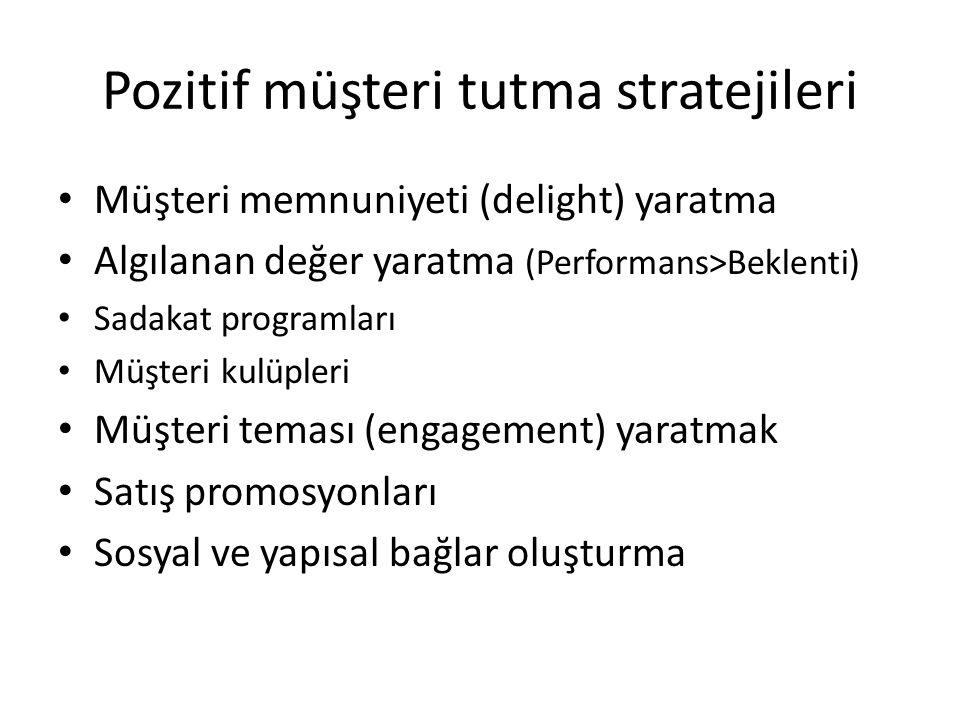 Pozitif müşteri tutma stratejileri Müşteri memnuniyeti (delight) yaratma Algılanan değer yaratma (Performans>Beklenti) Sadakat programları Müşteri kul