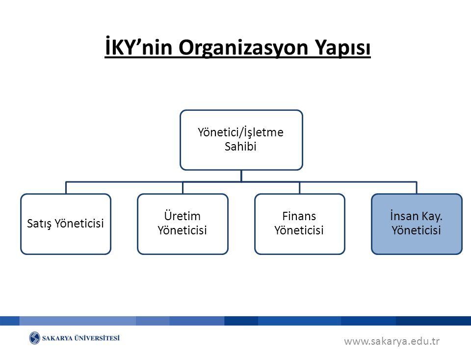 www.sakarya.edu.tr İKY'nin Organizasyon Yapısı Yönetici/İşletme Sahibi Satış Yöneticisi Üretim Yöneticisi Finans Yöneticisi İnsan Kay. Yöneticisi