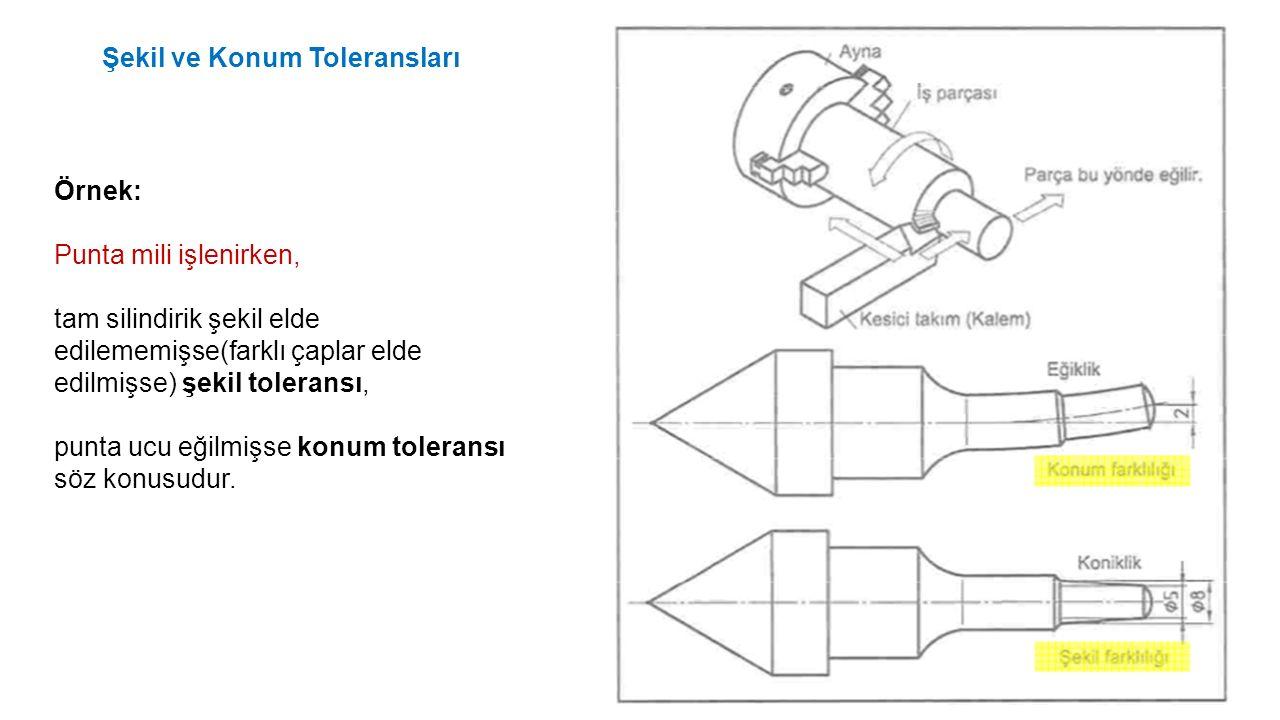 Şekil ve Konum Toleransları Örnek: Punta mili işlenirken, tam silindirik şekil elde edilememişse(farklı çaplar elde edilmişse) şekil toleransı, punta
