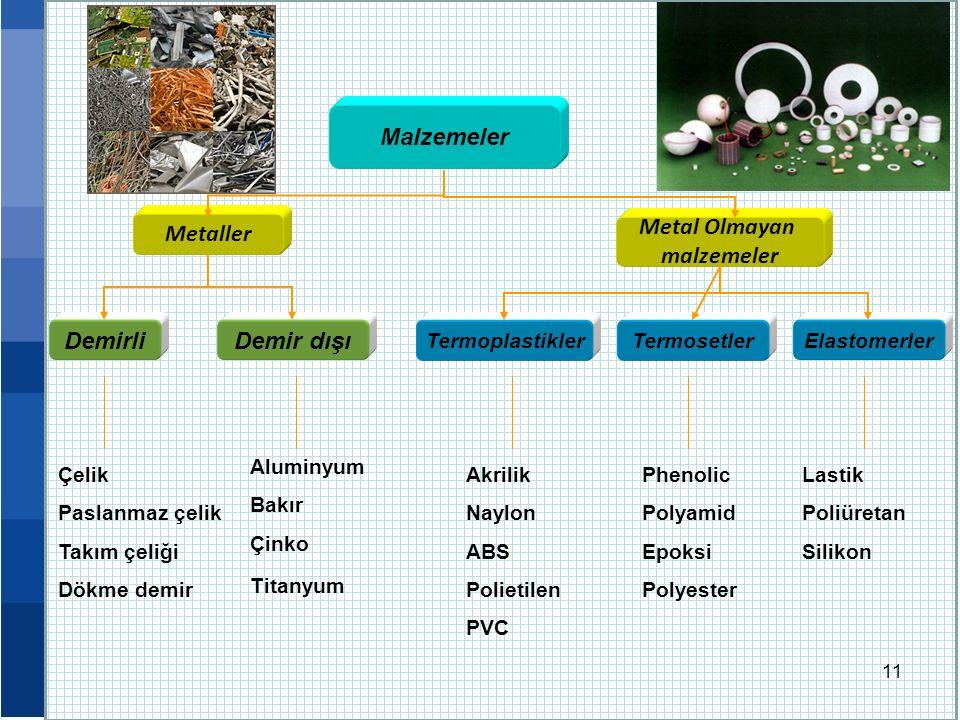 MALZEMELERİN SINIFLANDIRILMASI Malzemeler birçok şekilde sınıflandırılabilir.