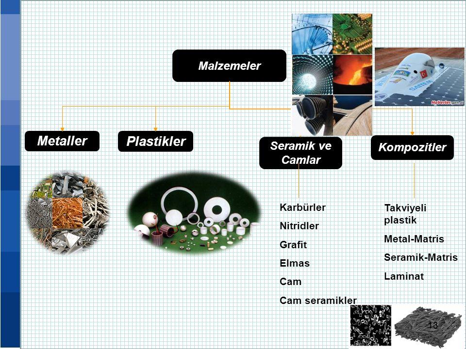 Elektrik iletkenliği ve kaynak edilebilirlik bakımından, –malzeme seçiminde metal/metal olmayan ayırımı isabetlidir.