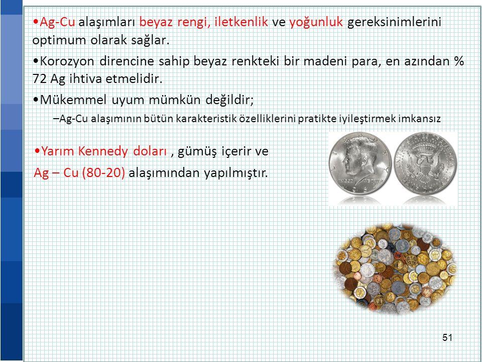 Nadir metallerin fiyatının yüksek olması sebebiyle kalpazanlık, gümüş alaşımlı paralarla kolaylıkla engellenir.
