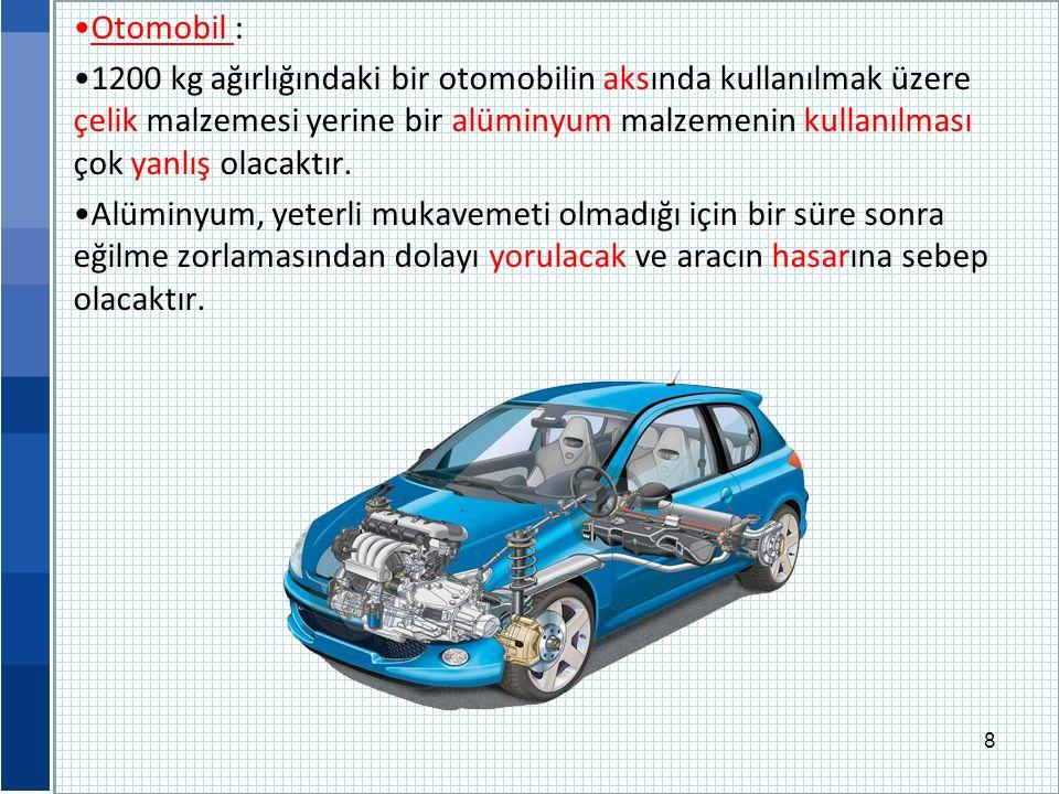 Otomobil : 1200 kg ağırlığındaki bir otomobilin aksında kullanılmak üzere çelik malzemesi yerine bir alüminyum malzemenin kullanılması çok yanlış olacaktır.