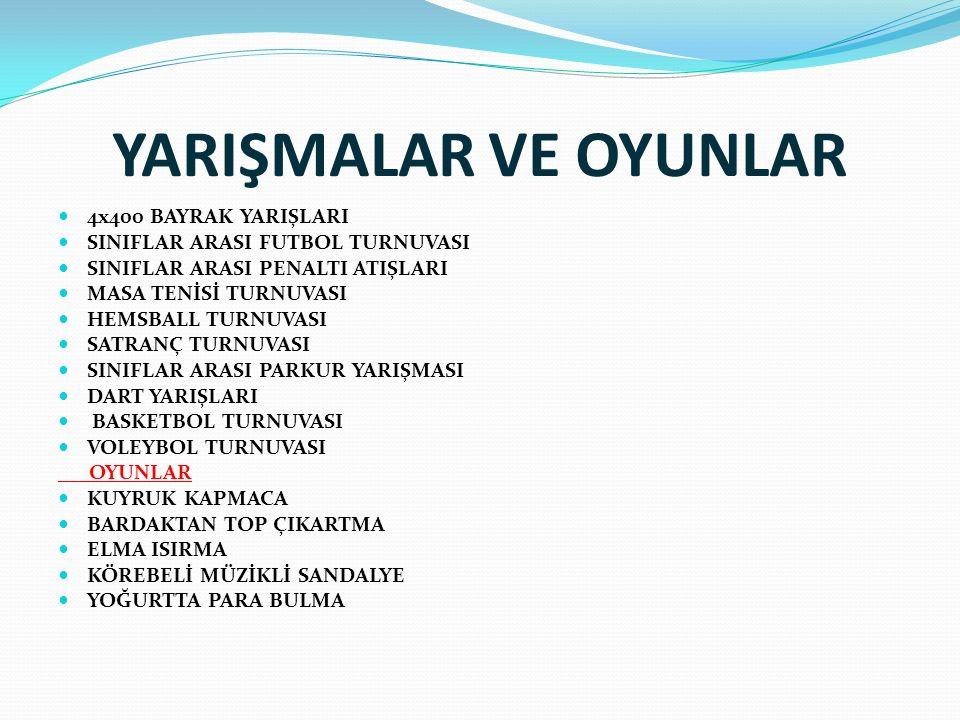 2015-2016 EĞİTİM ÖĞRETİM YILI BERGAMA ZEYTİNDAĞ ÇOK PROGRAMLI ANADOLU LİSESİ HEMSBALL 1.