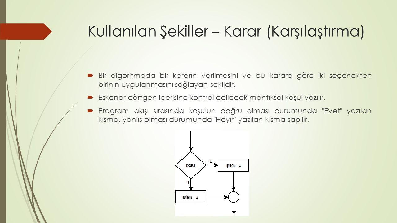 Kullanılan Şekiller – Karar (Karşılaştırma)  Bir algoritmada bir kararın verilmesini ve bu karara göre iki seçenekten birinin uygulanmasını sağlayan şekildir.