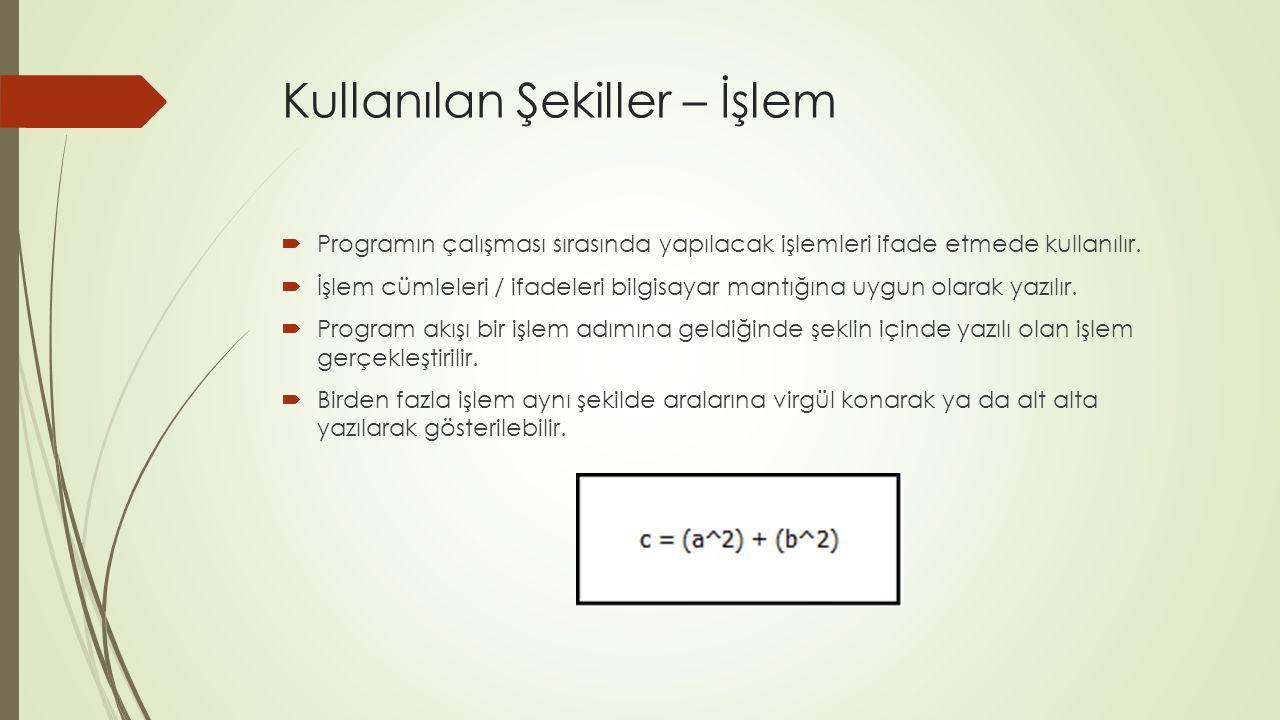 Kullanılan Şekiller – İşlem  Programın çalışması sırasında yapılacak işlemleri ifade etmede kullanılır.