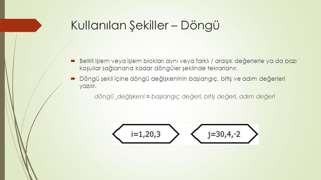 Kullanılan Şekiller – Döngü  Belirli işlem veya işlem blokları aynı veya farklı / ardışık değerlerle ya da bazı koşullar sağlanana kadar döngüler şeklinde tekrarlanır.