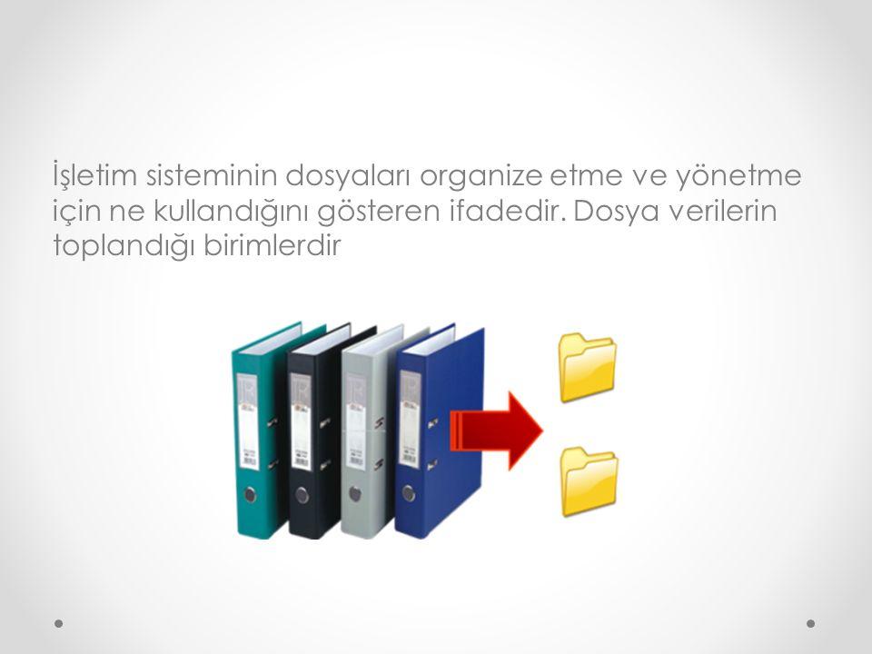 İşletim sisteminin dosyaları organize etme ve yönetme için ne kullandığını gösteren ifadedir. Dosya verilerin toplandığı birimlerdir