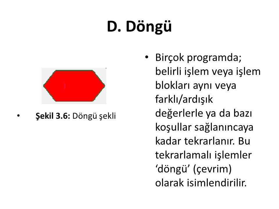 D. Döngü Şekil 3.6: Döngü şekli Birçok programda; belirli işlem veya işlem blokları aynı veya farklı/ardışık değerlerle ya da bazı koşullar sağlanınca
