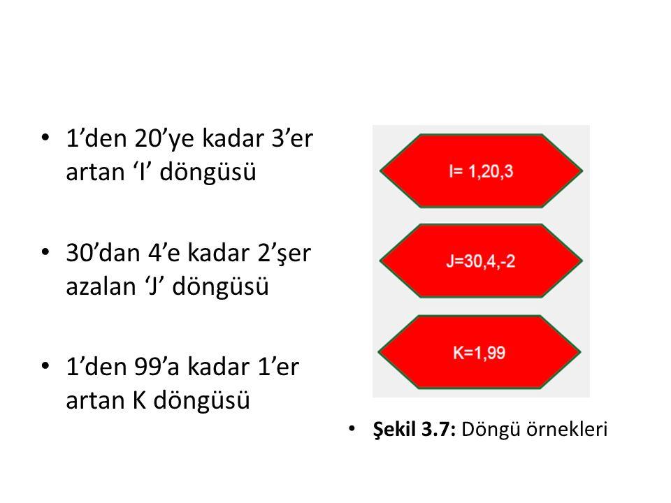 1'den 20'ye kadar 3'er artan 'I' döngüsü 30'dan 4'e kadar 2'şer azalan 'J' döngüsü 1'den 99'a kadar 1'er artan K döngüsü Şekil 3.7: Döngü örnekleri