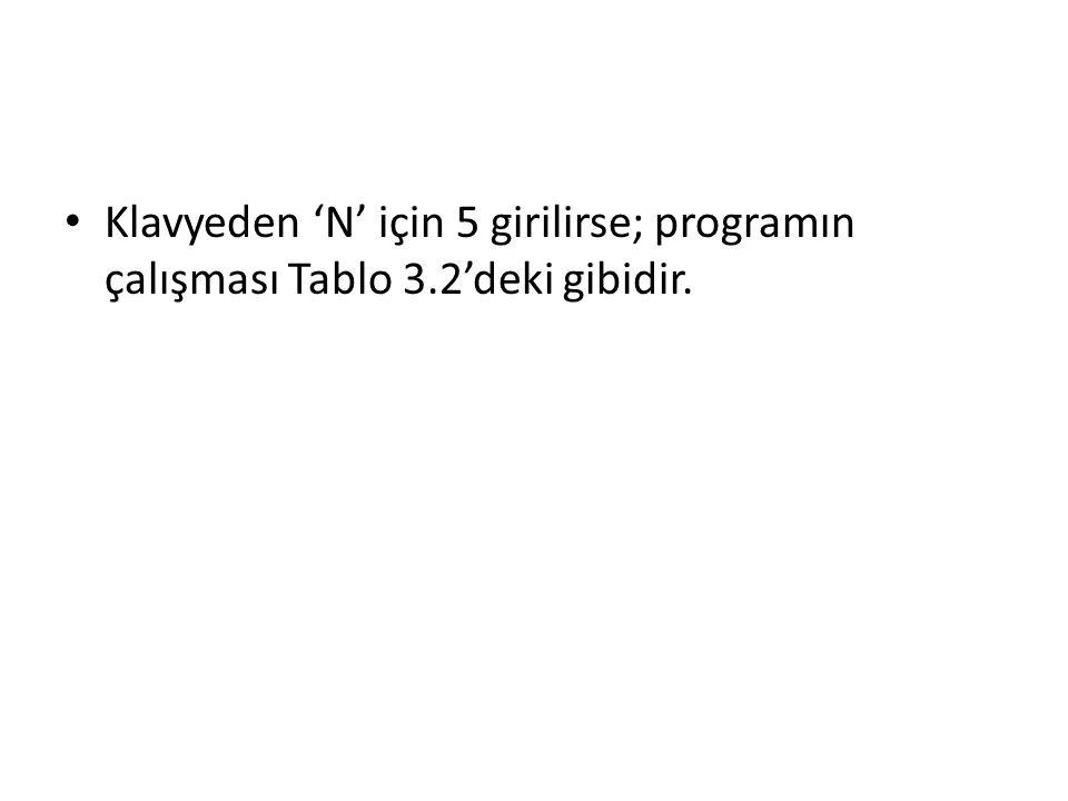 Klavyeden 'N' için 5 girilirse; programın çalışması Tablo 3.2'deki gibidir.
