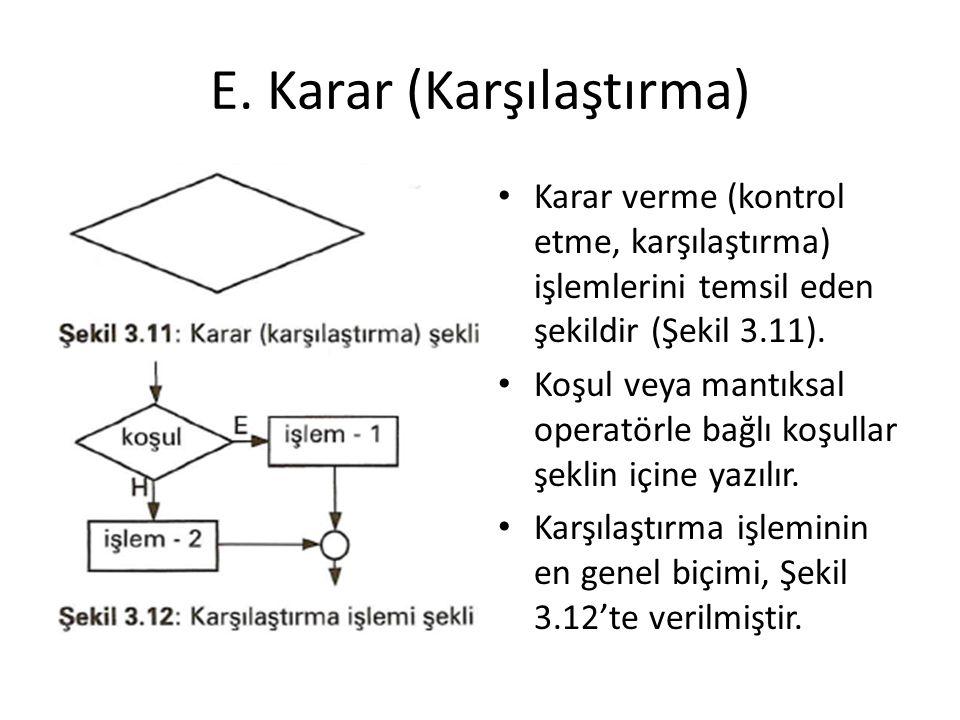 E. Karar (Karşılaştırma) Karar verme (kontrol etme, karşılaştırma) işlemlerini temsil eden şekildir (Şekil 3.11). Koşul veya mantıksal operatörle bağl