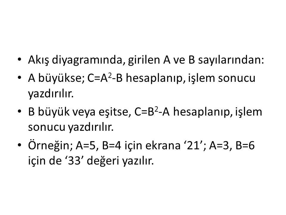 Akış diyagramında, girilen A ve B sayılarından: A büyükse; C=A 2 -B hesaplanıp, işlem sonucu yazdırılır. B büyük veya eşitse, C=B 2 -A hesaplanıp, işl