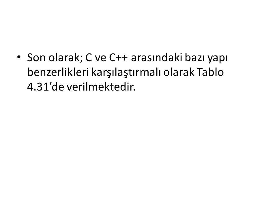 Son olarak; C ve C++ arasındaki bazı yapı benzerlikleri karşılaştırmalı olarak Tablo 4.31'de verilmektedir.