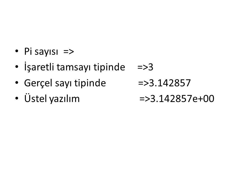 Pi sayısı => İşaretli tamsayı tipinde =>3 Gerçel sayı tipinde =>3.142857 Üstel yazılım =>3.142857e+00