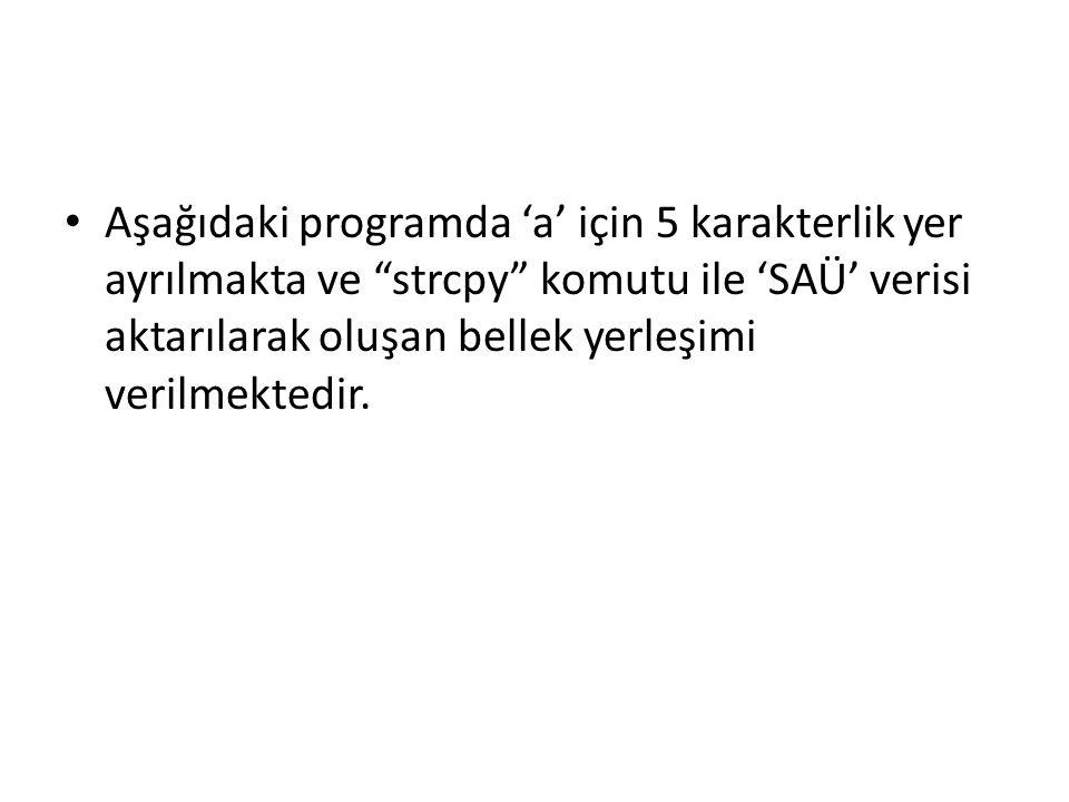 Aşağıdaki programda 'a' için 5 karakterlik yer ayrılmakta ve strcpy komutu ile 'SAÜ' verisi aktarılarak oluşan bellek yerleşimi verilmektedir.