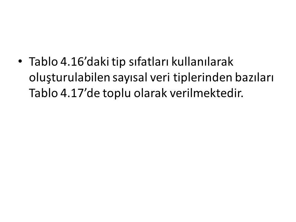 Tablo 4.16'daki tip sıfatları kullanılarak oluşturulabilen sayısal veri tiplerinden bazıları Tablo 4.17'de toplu olarak verilmektedir.