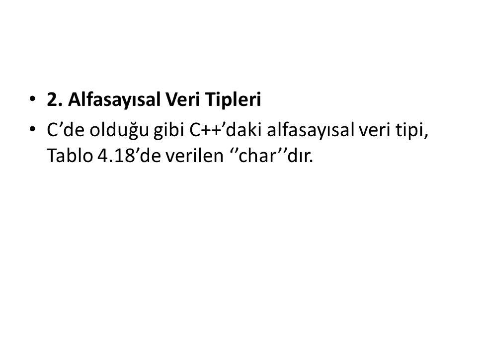 2. Alfasayısal Veri Tipleri C'de olduğu gibi C++'daki alfasayısal veri tipi, Tablo 4.18'de verilen ''char''dır.