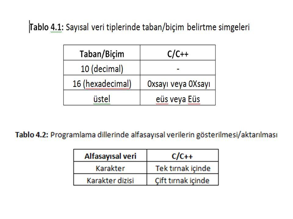 C Dilinin Temel Yazım Özellikleri i.Program yazımı belirli kalıpta, bloklar halinde olur.