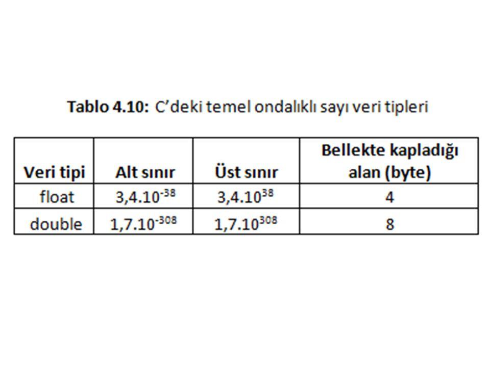 Tablo 4.9 ve Tablo 4.10'da verilen tamsayı ve ondalıklı sayı tipleri, C'nin temel sayısal veri tipleridir.