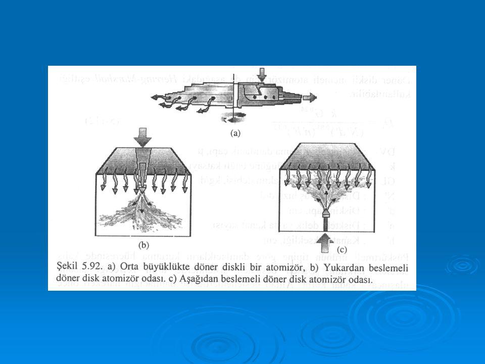 Atomizer  Sistemin en önemli parçasıdır.