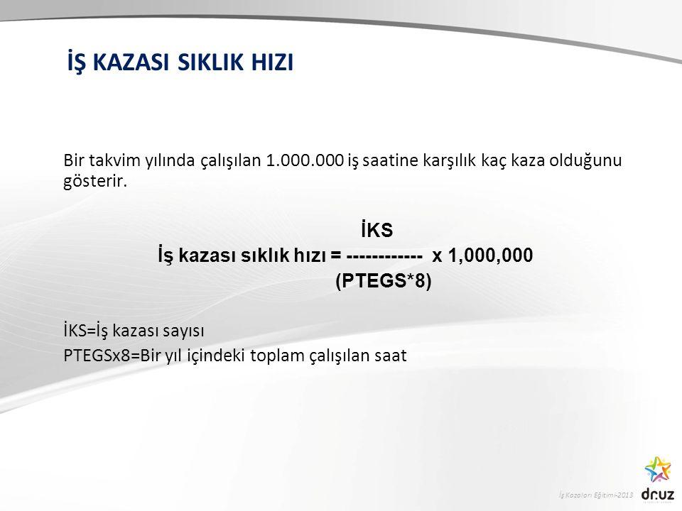 İş Kazaları Eğitimi-2013 İŞ KAZASI SIKLIK HIZI Bir takvim yılında çalışılan 1.000.000 iş saatine karşılık kaç kaza olduğunu gösterir. İKS İş kazası sı