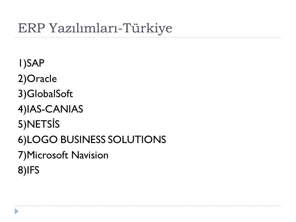 ERP Yazılımları-Türkiye 1)SAP 2)Oracle 3)GlobalSoft 4)IAS-CANIAS 5)NETS İ S 6)LOGO BUSINESS SOLUTIONS 7)Microsoft Navision 8)IFS