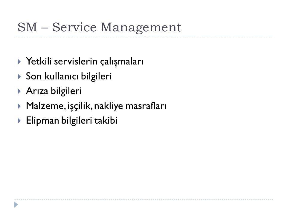 SM – Service Management  Yetkili servislerin çalışmaları  Son kullanıcı bilgileri  Arıza bilgileri  Malzeme, işçilik, nakliye masrafları  Elipman bilgileri takibi