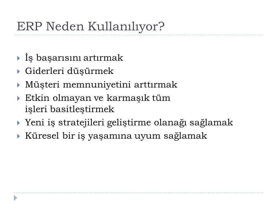 ERP Neden Kullanılıyor.