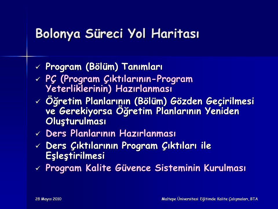28 Mayıs 2010 Maltepe Üniversitesi Eğitimde Kalite Çalışmaları, BTA Bolonya Süreci Yol Haritası Program (Bölüm) Tanımları Program (Bölüm) Tanımları PÇ (Program Çıktılarının-Program Yeterliklerinin) Hazırlanması PÇ (Program Çıktılarının-Program Yeterliklerinin) Hazırlanması Öğretim Planlarının (Bölüm) Gözden Geçirilmesi ve Gerekiyorsa Öğretim Planlarının Yeniden Oluşturulması Öğretim Planlarının (Bölüm) Gözden Geçirilmesi ve Gerekiyorsa Öğretim Planlarının Yeniden Oluşturulması Ders Planlarının Hazırlanması Ders Planlarının Hazırlanması Ders Çıktılarının Program Çıktıları ile Eşleştirilmesi Ders Çıktılarının Program Çıktıları ile Eşleştirilmesi Program Kalite Güvence Sisteminin Kurulması Program Kalite Güvence Sisteminin Kurulması