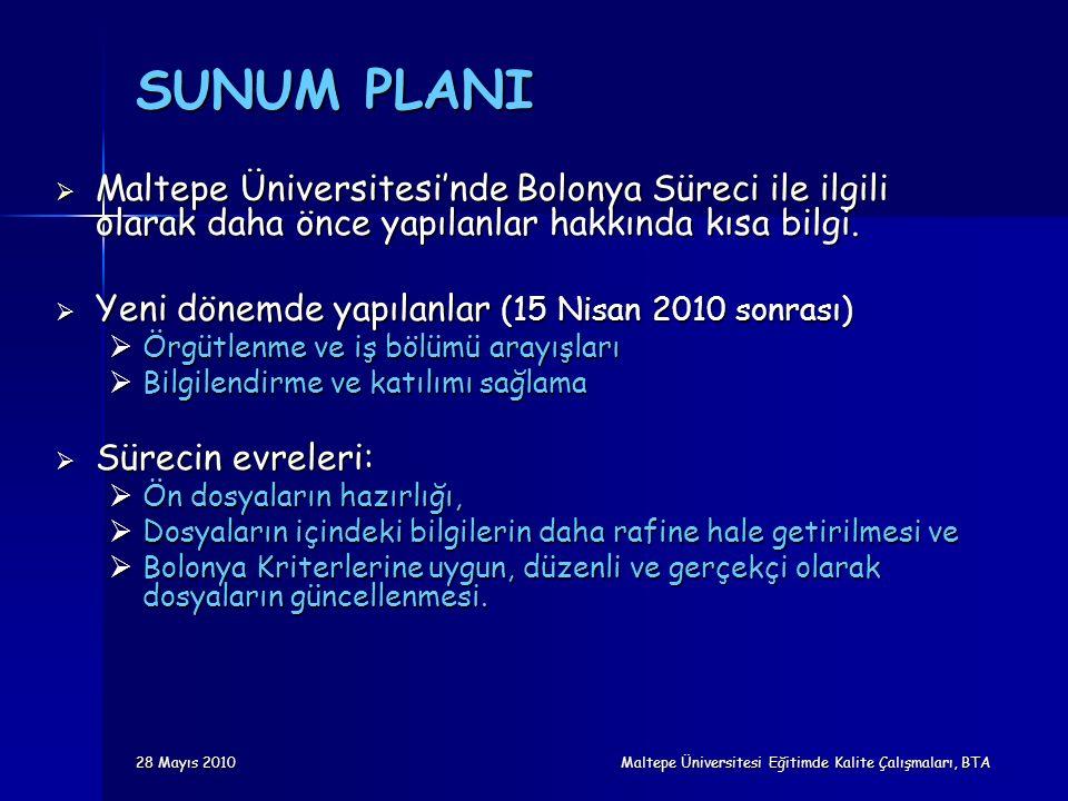 28 Mayıs 2010 Maltepe Üniversitesi Eğitimde Kalite Çalışmaları, BTA Bilgilendirme ve katılımı sağlama (devam): 5.