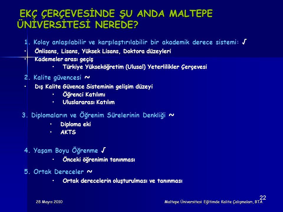 28 Mayıs 2010 Maltepe Üniversitesi Eğitimde Kalite Çalışmaları, BTA 22 1. Kolay anlaşılabilir ve karşılaştırılabilir bir akademik derece sistemi: √ Ön