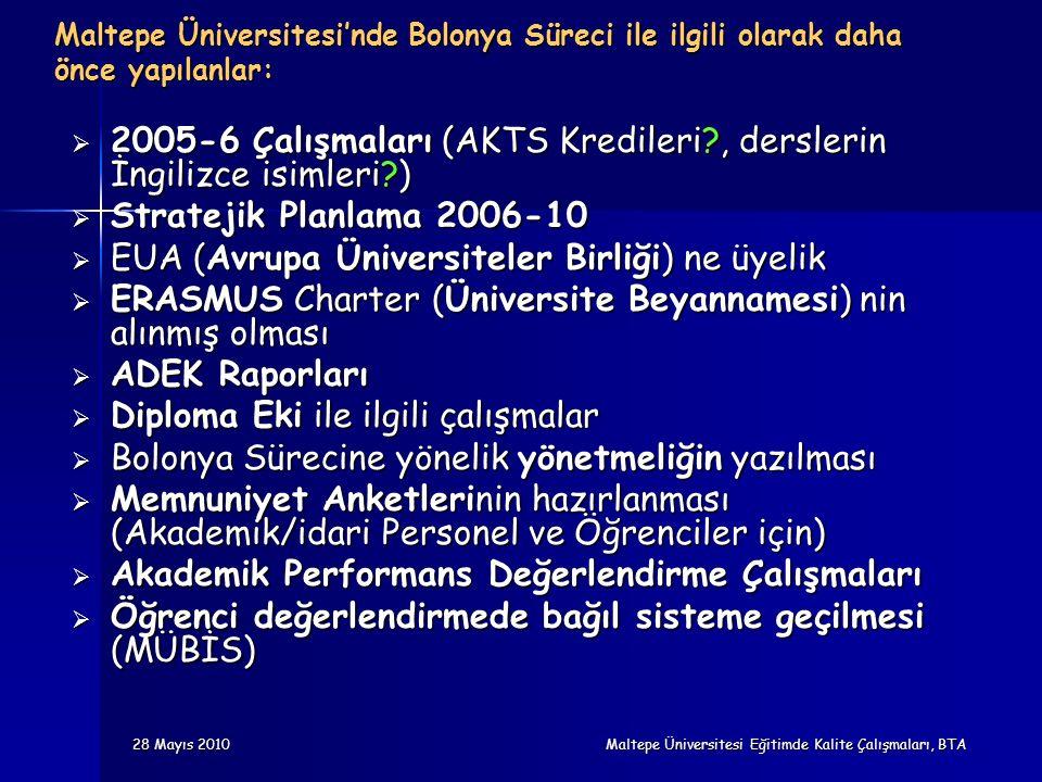 28 Mayıs 2010 Maltepe Üniversitesi Eğitimde Kalite Çalışmaları, BTA Maltepe Üniversitesi'nde Bolonya Süreci ile ilgili olarak daha önce yapılanlar:  2005-6 Çalışmaları (AKTS Kredileri?, derslerin İngilizce isimleri?)  Stratejik Planlama 2006-10  EUA (Avrupa Üniversiteler Birliği) ne üyelik  ERASMUS Charter (Üniversite Beyannamesi) nin alınmış olması  ADEK Raporları  Diploma Eki ile ilgili çalışmalar  Bolonya Sürecine yönelik yönetmeliğin yazılması  Memnuniyet Anketlerinin hazırlanması (Akademik/idari Personel ve Öğrenciler için)  Akademik Performans Değerlendirme Çalışmaları  Öğrenci değerlendirmede bağıl sisteme geçilmesi (MÜBİS)