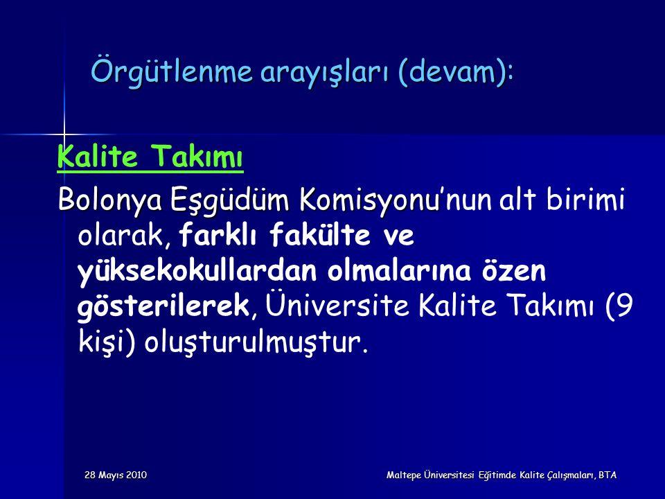 28 Mayıs 2010 Maltepe Üniversitesi Eğitimde Kalite Çalışmaları, BTA Örgütlenme arayışları (devam): Kalite Takımı Bolonya Eşgüdüm Komisyonu Bolonya Eşgüdüm Komisyonu'nun alt birimi olarak, farklı fakülte ve yüksekokullardan olmalarına özen gösterilerek, Üniversite Kalite Takımı (9 kişi) oluşturulmuştur.