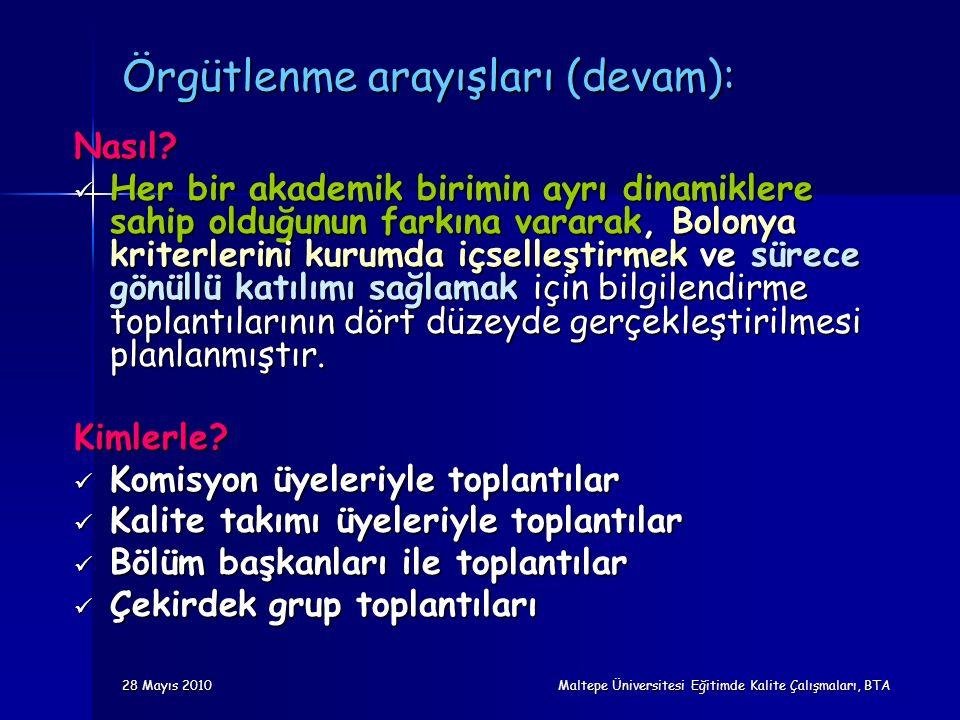 28 Mayıs 2010 Maltepe Üniversitesi Eğitimde Kalite Çalışmaları, BTA Örgütlenme arayışları (devam): Hangi amaçlarla.