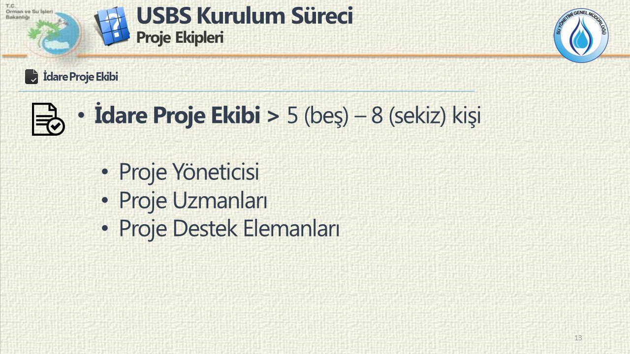 USBS Kurulum Süreci Proje Ekipleri 13 İdare Proje Ekibi İdare Proje Ekibi > 5 (beş) – 8 (sekiz) kişi Proje Yöneticisi Proje Uzmanları Proje Destek Elemanları