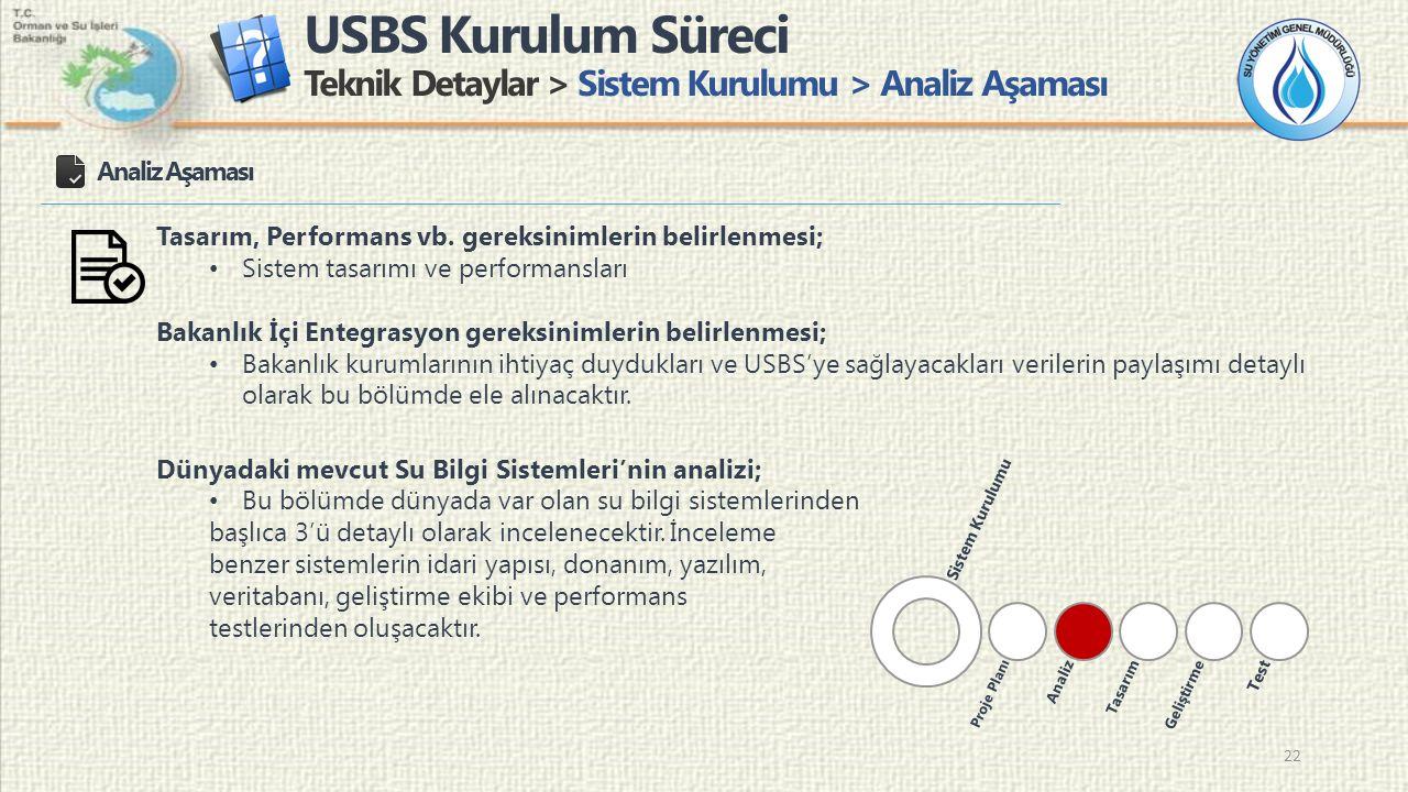 USBS Kurulum Süreci Teknik Detaylar > Sistem Kurulumu > Analiz Aşaması 22 Analiz Aşaması Tasarım, Performans vb. gereksinimlerin belirlenmesi; Sistem