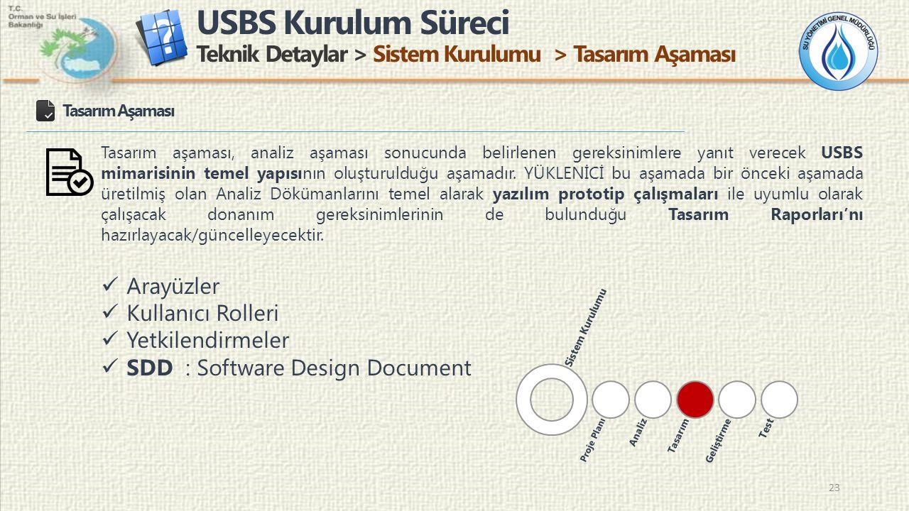 USBS Kurulum Süreci Teknik Detaylar > Sistem Kurulumu > Tasarım Aşaması 23 Tasarım Aşaması Tasarım aşaması, analiz aşaması sonucunda belirlenen gereksinimlere yanıt verecek USBS mimarisinin temel yapısının oluşturulduğu aşamadır.