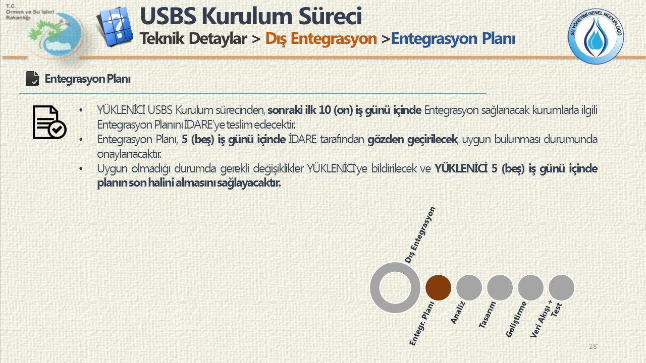 USBS Kurulum Süreci Teknik Detaylar > Dış Entegrasyon >Entegrasyon Planı 28 Entegrasyon Planı YÜKLENİCİ USBS Kurulum sürecinden, sonraki ilk 10 (on) iş günü içinde Entegrasyon sağlanacak kurumlarla ilgili Entegrasyon Planını İDARE'ye teslim edecektir.