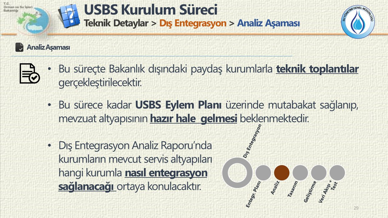 USBS Kurulum Süreci Teknik Detaylar > Dış Entegrasyon > Analiz Aşaması 29 Analiz Aşaması Bu süreçte Bakanlık dışındaki paydaş kurumlarla teknik toplantılar gerçekleştirilecektir.